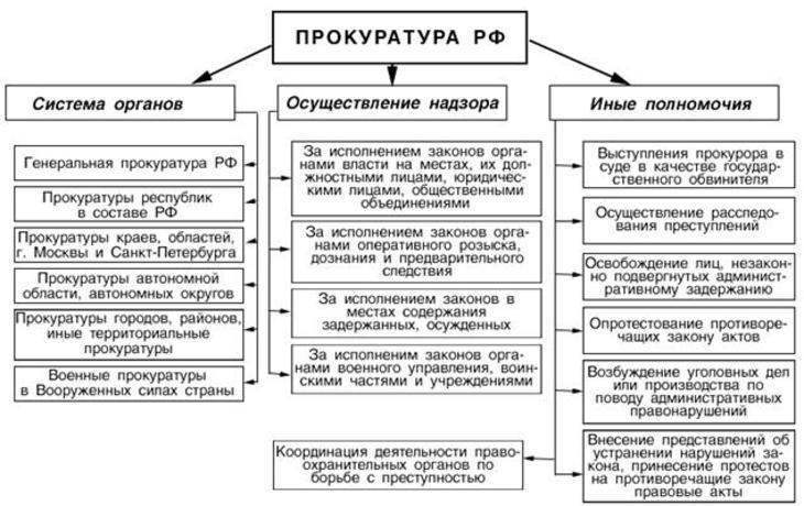 Интерпретационная деятельность высших судебных органов россии курсовая