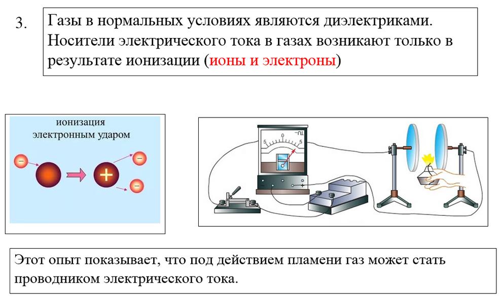 Опорные конспекты по физике Электричество 8класс